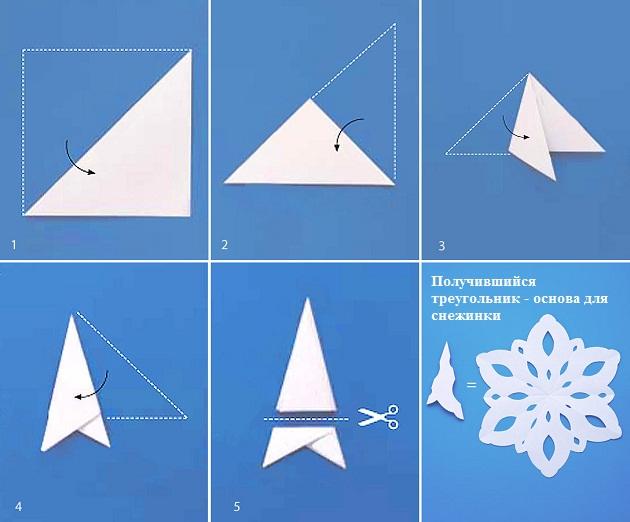 Красивые снежинки из бумаги своими руками пошагово